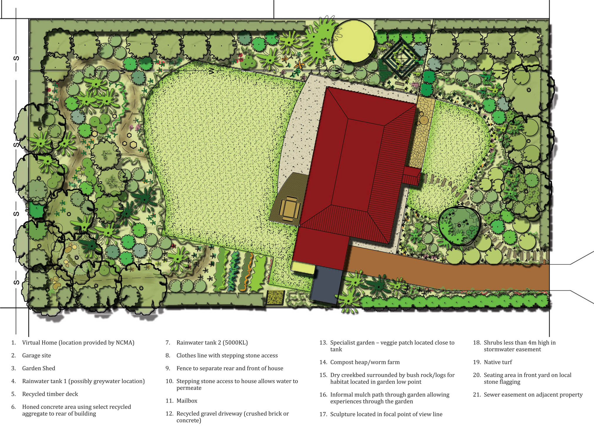Landscape architecture stewart surveys for Residential landscape plan